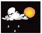 Logo Climat