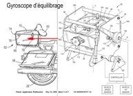 Projet de gyroscope d'équilibrage