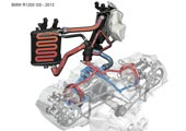 BMW R1200 GS 2013