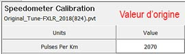 Table Gear/Speedometer Calibration
