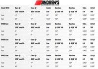 Andrews M450 & M460 & M462 Cam Caractéristiques
