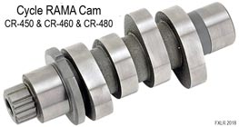 Cycle RAMA CR-450 & CR-460 & CR-480 Kit