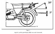 Visibilité géométrique - Fig 1