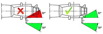 Visibilité géométrique - Fig 3