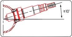 Schéma d'installation d'un sonde Lambda