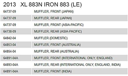 Iron 883N 2013 Mufflers